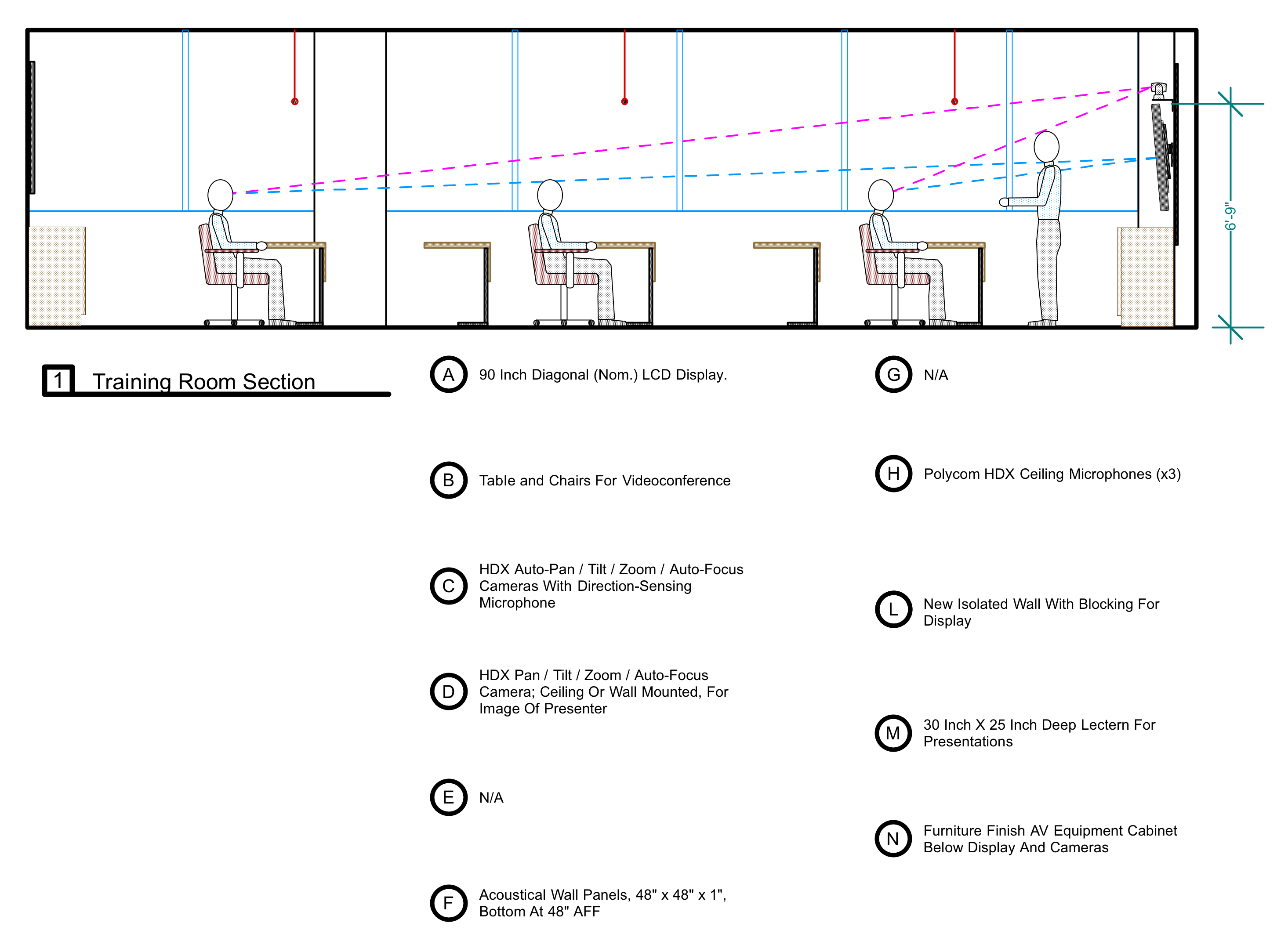 AV System Design Drawings | Global Interactive Solutions LLC